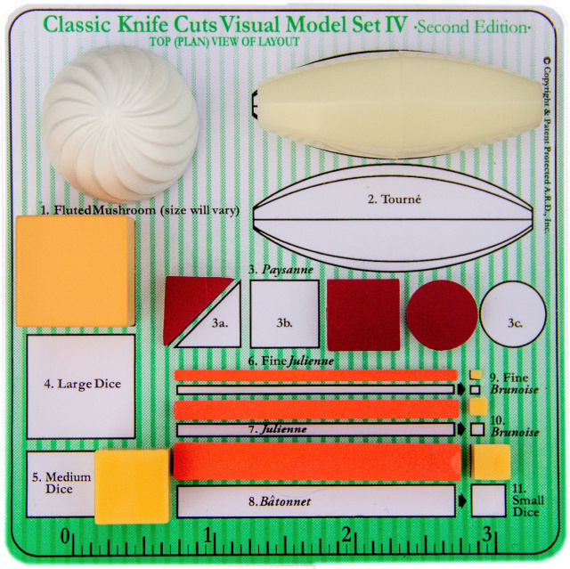 Model Set IV 100-149 kits