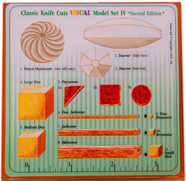 Model Set IV 1 Kit